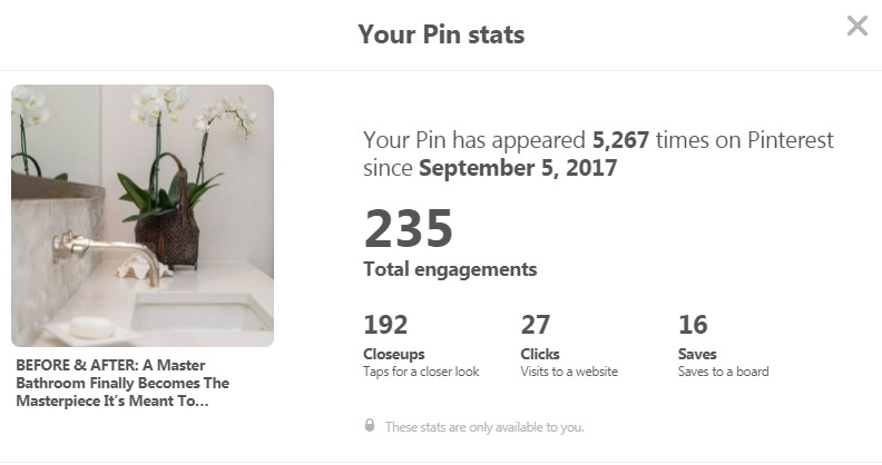 pin stats for self publishing