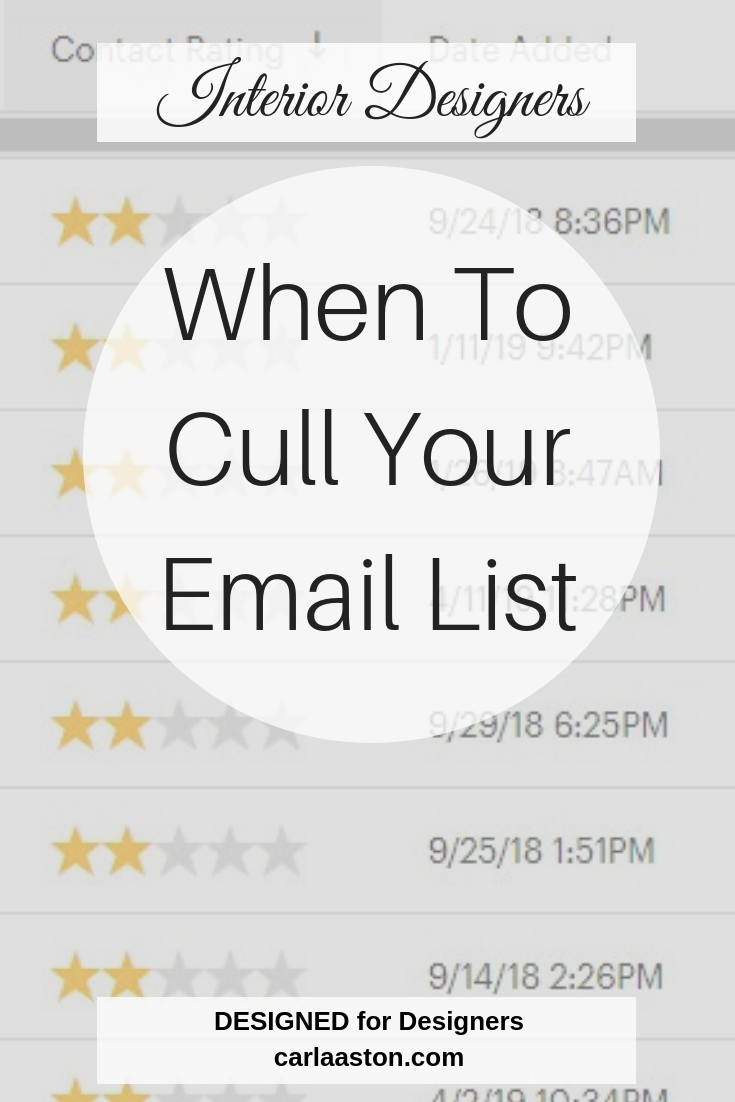 Save this article to refer to later when you need to cull your email list!