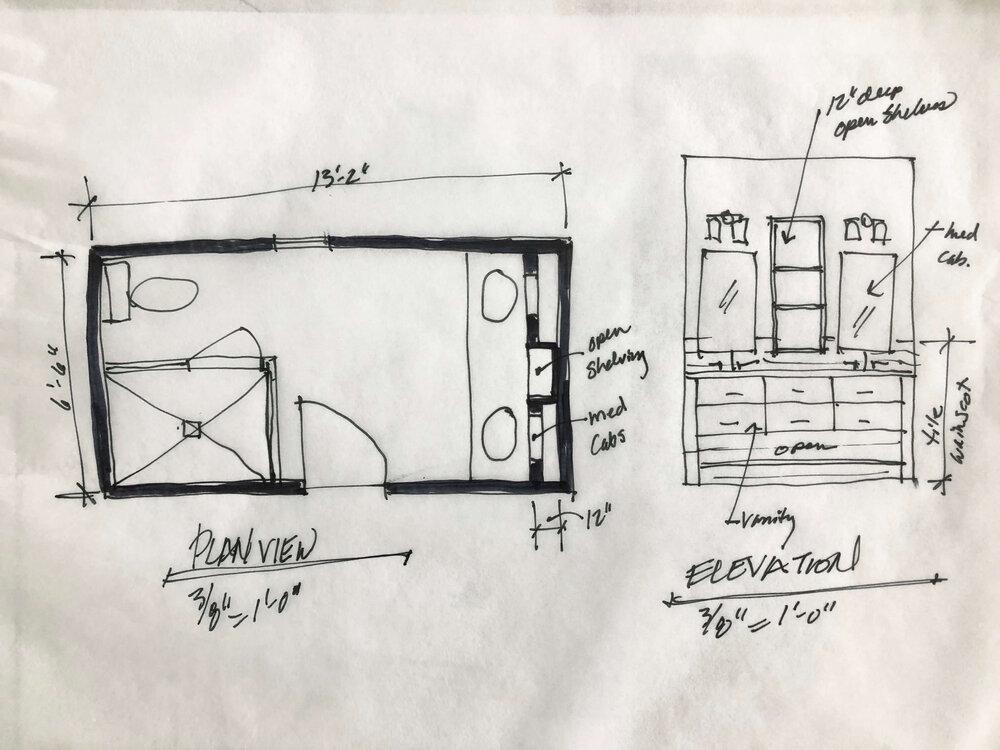 Design Ideas For A Small Master, Small Master Bathroom Remodel Ideas