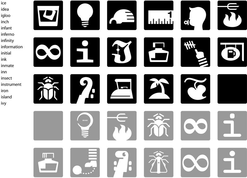 Icon development.