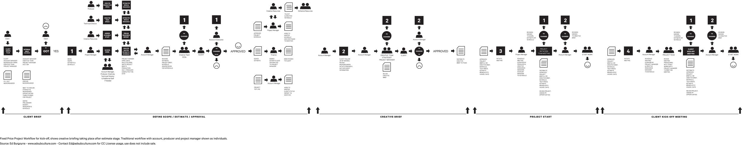 FPPI2_Chart.jpg