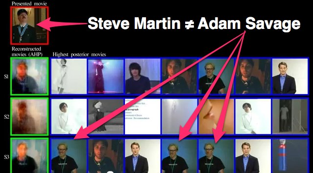Steve Martin ≠ Adam Savage
