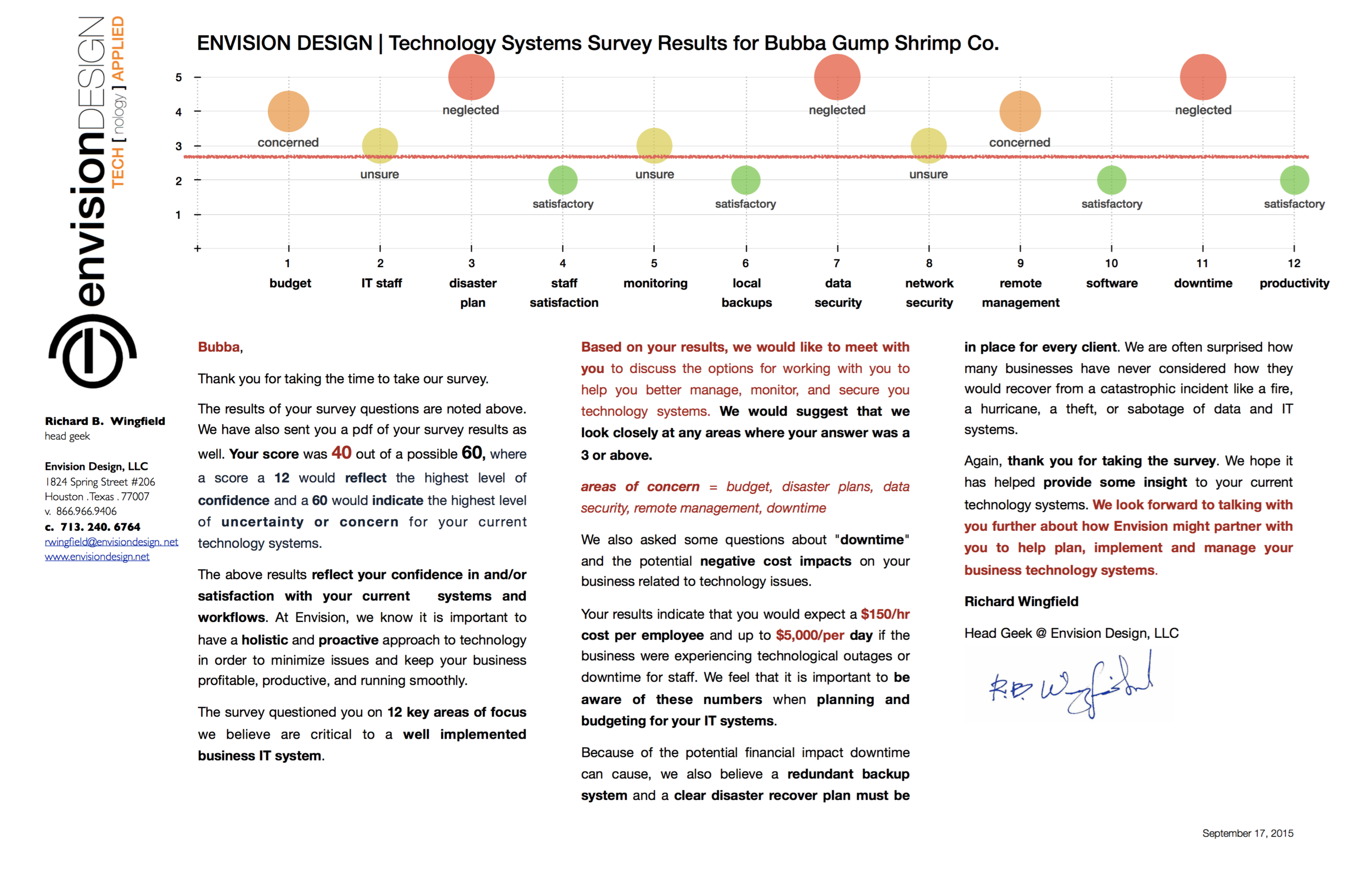 Systems Report Summary