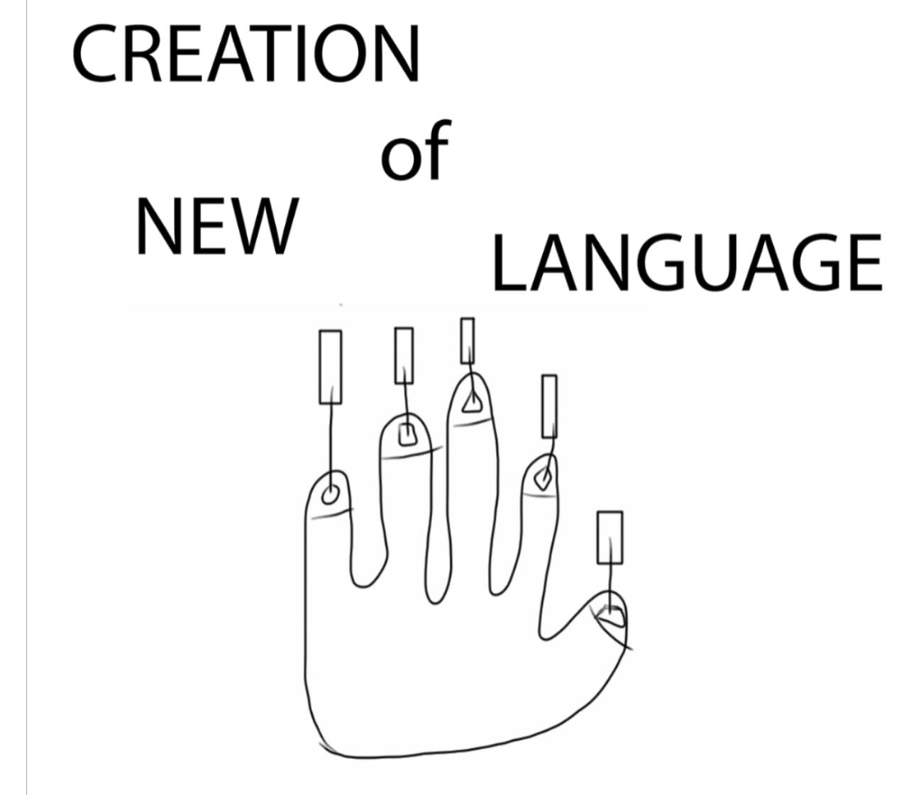 create new language.jpg