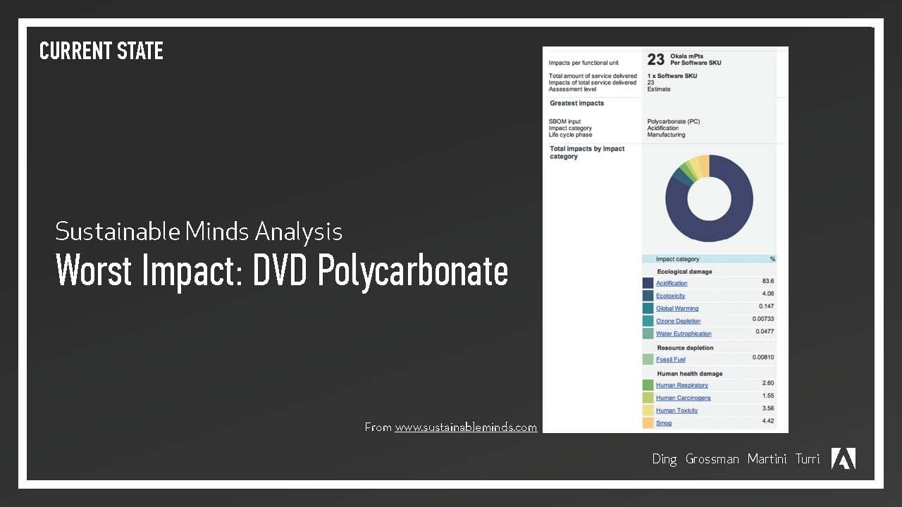 Final_Presentation_Adobe_may_Page_04.jpg
