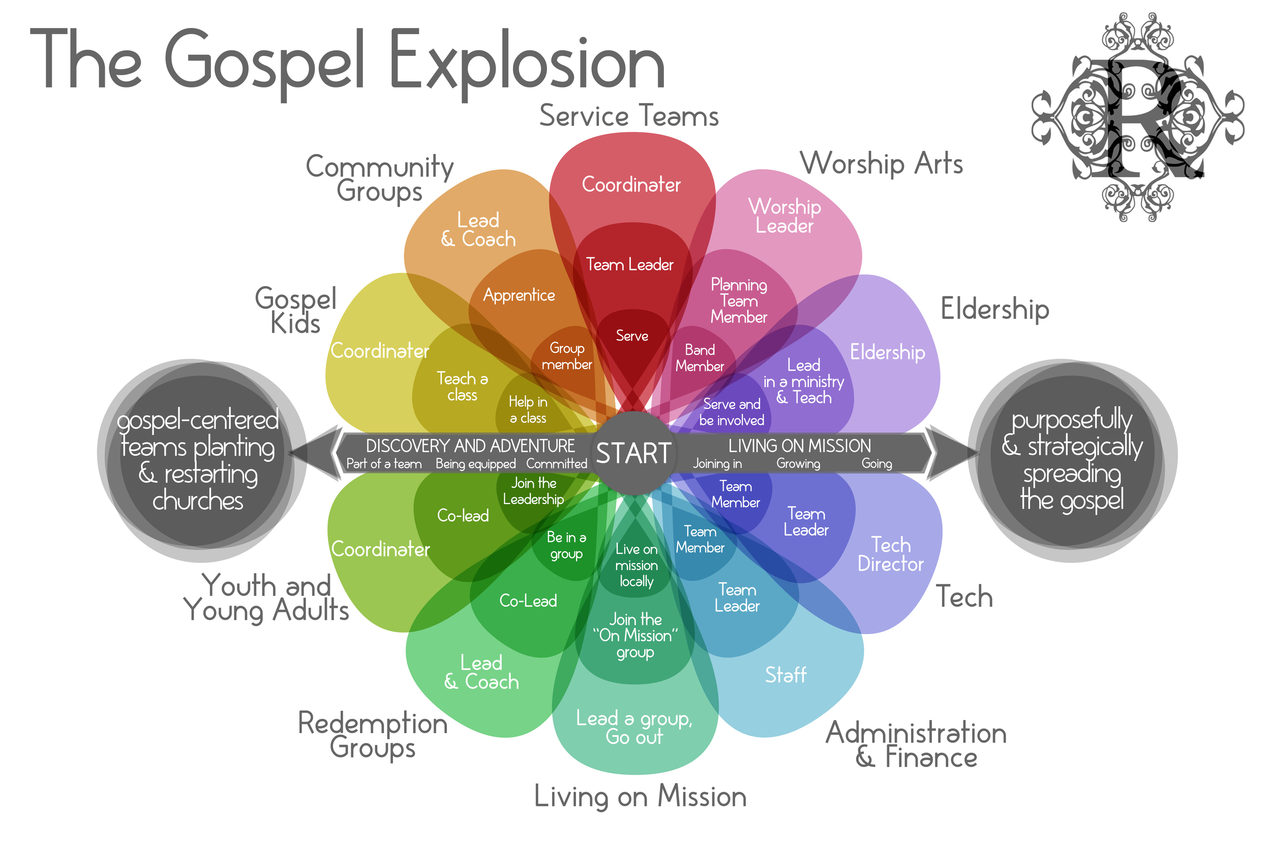 Gospel Explosion white copy.jpg