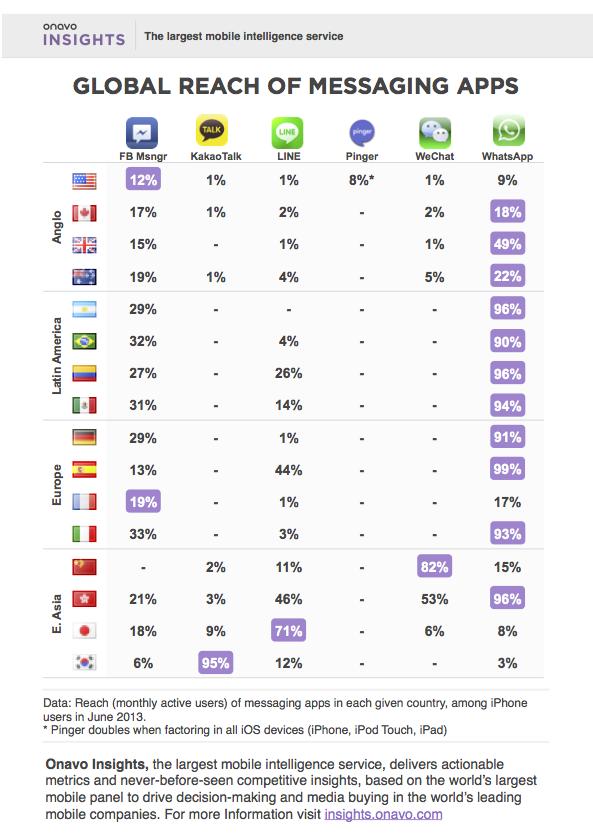 Global Messaging Report.png