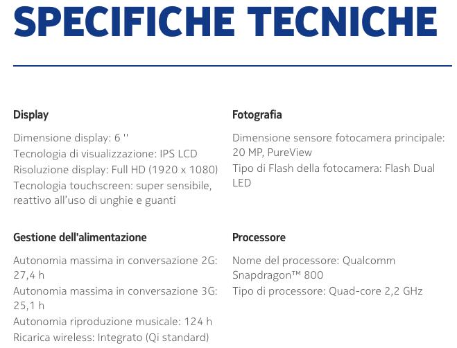 Specifiche tecniche Lumia 1520