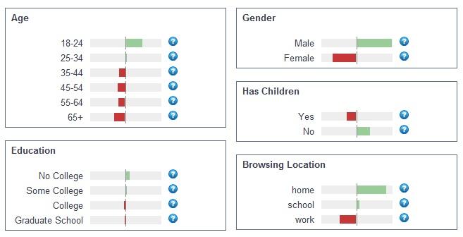 Audience Demographic.jpg