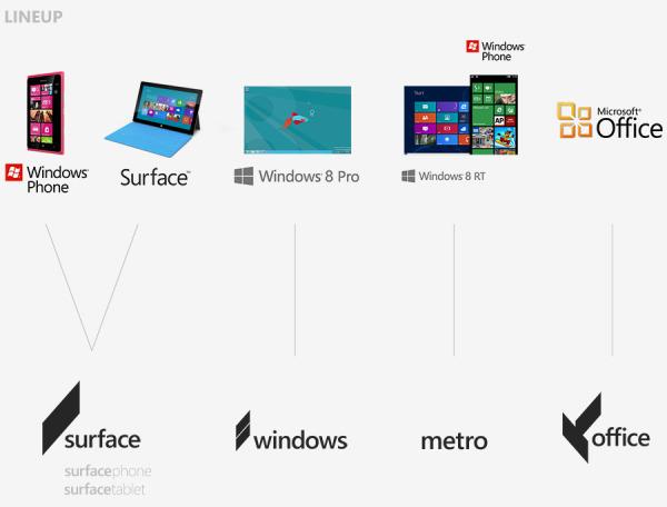 microsoft product line.jpeg