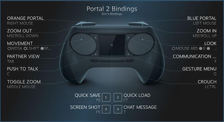 controller_bindings.jpg