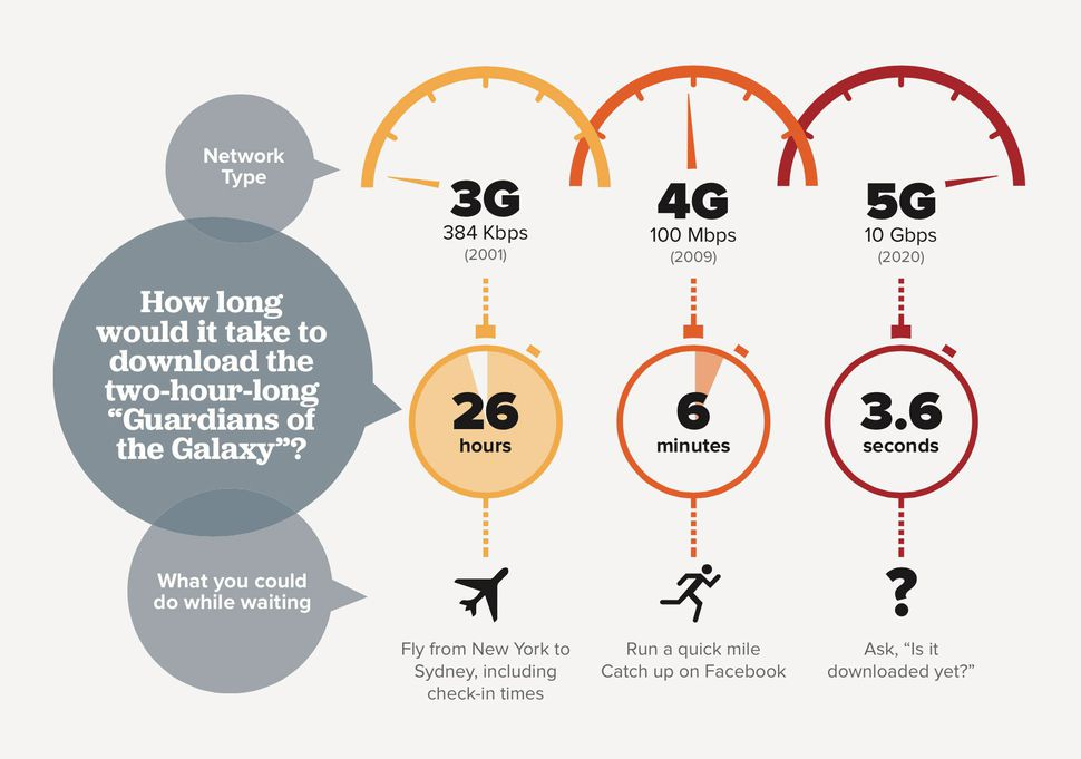 5g-data-transfer-speed-graphic.jpg