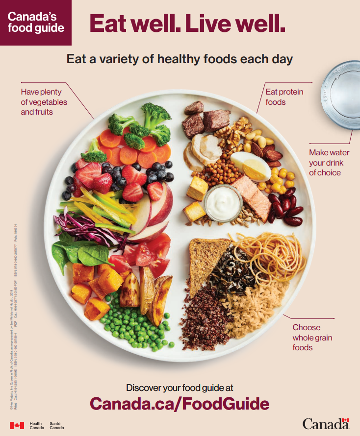 Canada's Food Guide page 1.png