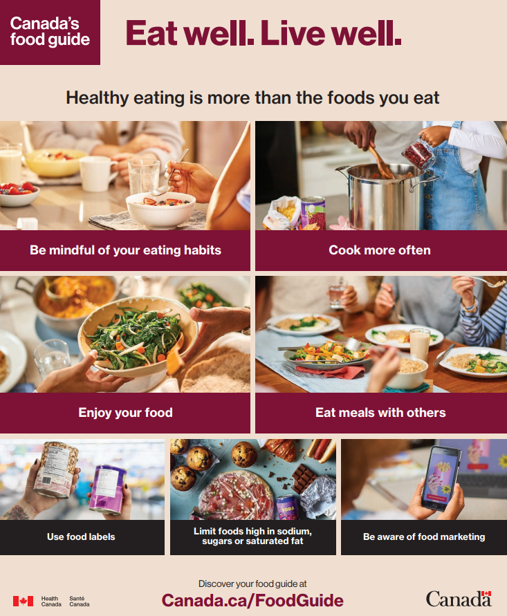 Canada's Food Guide page 2.png