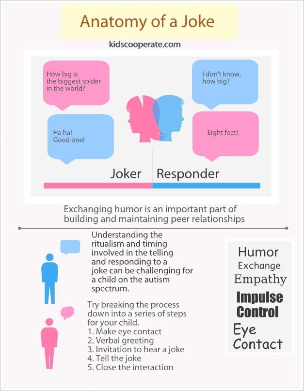 Autism Social Skills: Understanding Humor