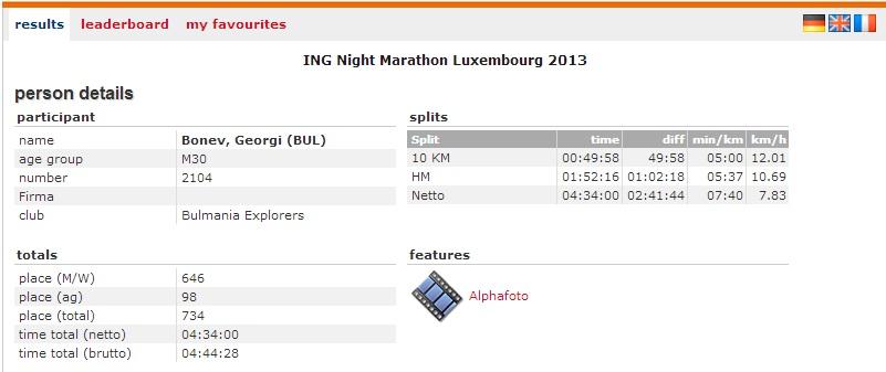 Georgi's result, Luxembourg Night Marathon