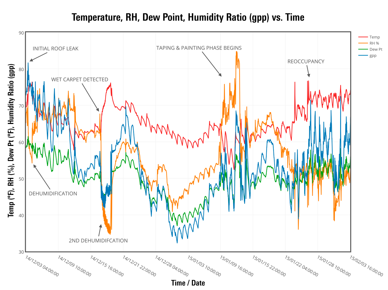 mx1101-bluetooth-temperature-humidity-logger.jpg