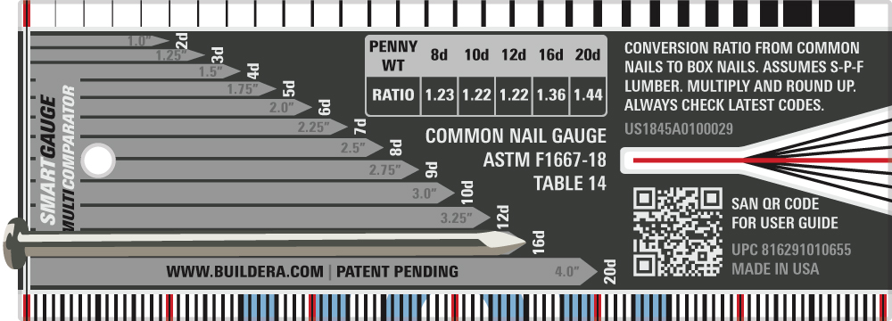 FIGURE 8 . The back side includes a common-nail gauge comparator conforming to ASTM F1667-18 standard for driven fasteners. Simply overlay the nail from the black reference line and compare the length and width. A conversion chart between common and box nails is included for Spruce-Pine-Fir lumber. Always check with your latest building codes as rules may vary by city and state. If the top edge is sanded for lippage measurements, then hang the nail head over the top edge for precise length measurements. Fasteners that do not meet the specified length and width may be substandard and dangerous. Always verify your source and ensure that driven fasteners meet ASTM F1667-18 standards.