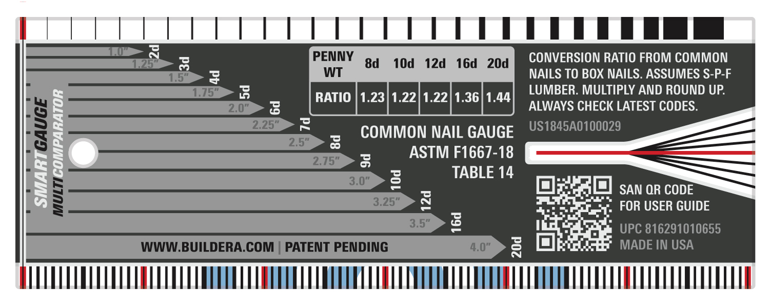 FIGURE 2 . Buildera   SMARTGAUGE MULTICOMPARATOR  . Rear side includes a common-nail gauge (ASTM F1667-18) and common-to-box nail conversion chart (Journal of Light Construction).