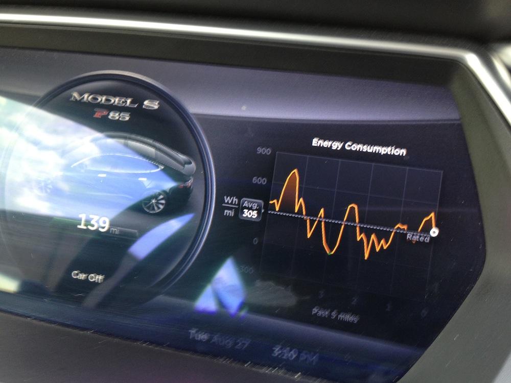 Tesla dashboard - Energy Consumption Graph