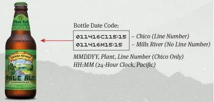 """Six-pack o botellas sencillas:Con código C1 o C2 en el código al lado de la fecha no están incluidas en el """"recall"""".  Imagen: Sierra Nevada"""
