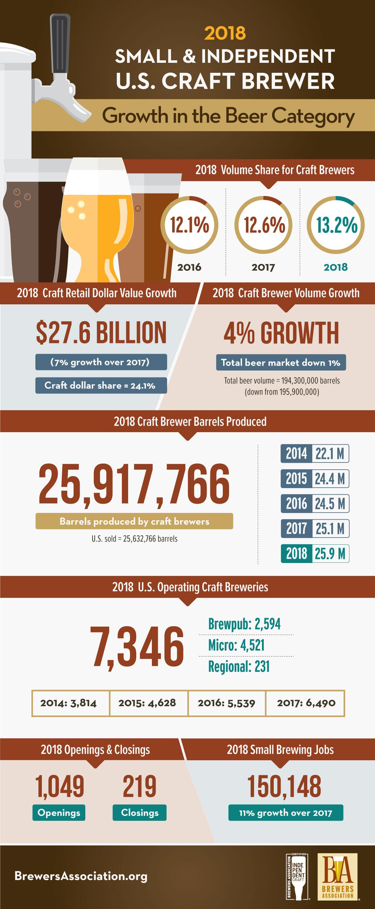 2018_BA_growth-infographic.jpg