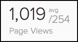 Page Views copy.png