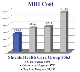 2013-1023-Shields MRI cost chart.jpeg