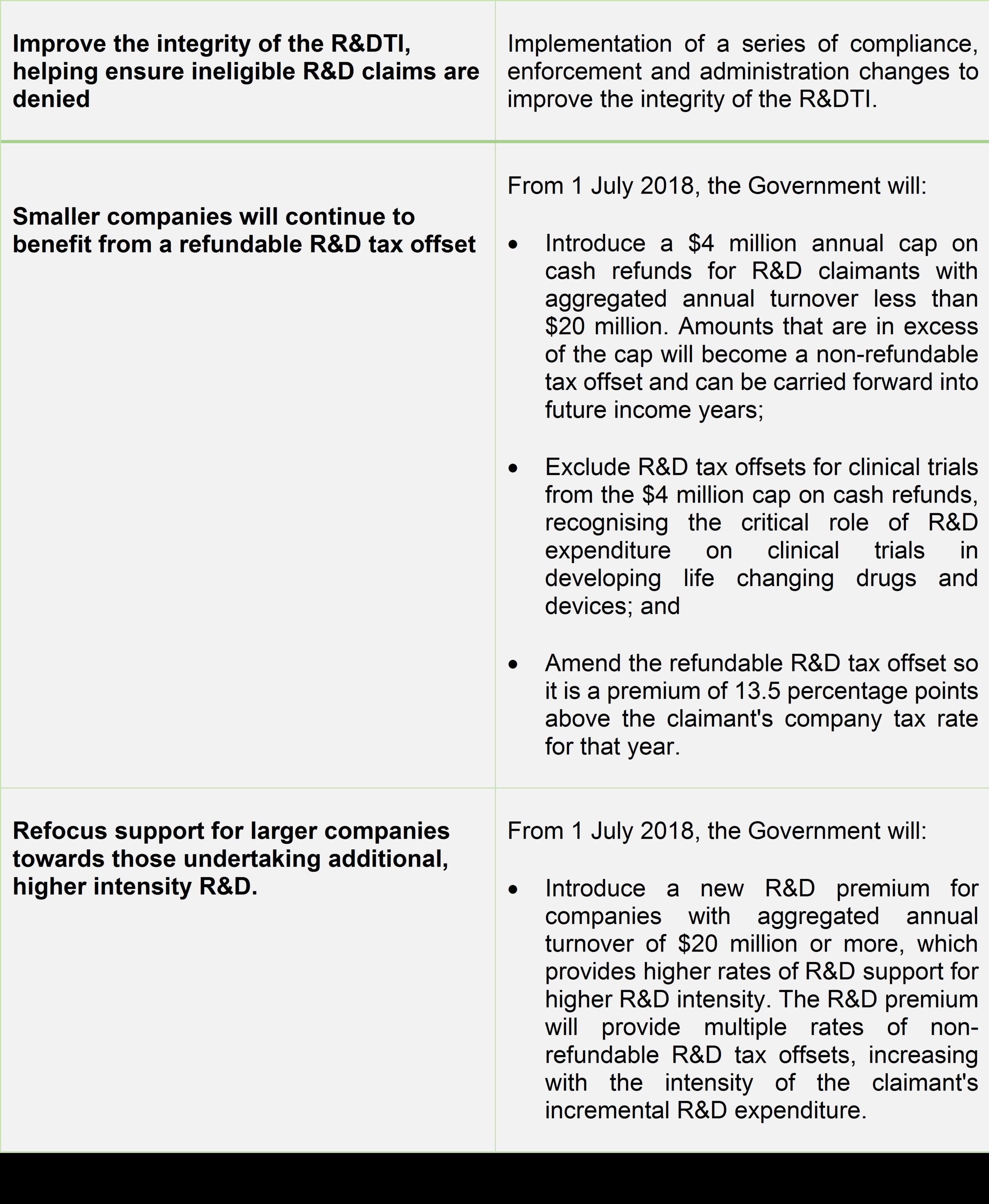 R & D Incentives.png