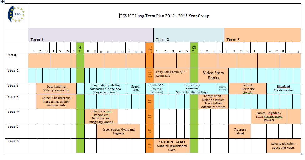 Long term timetable for in-class ICT