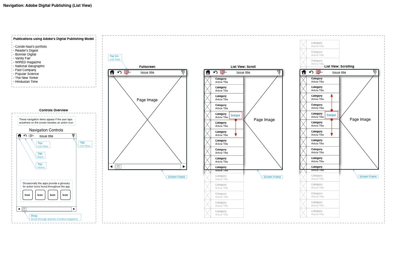 navigation-Adobe Digital Publishing (List View).png