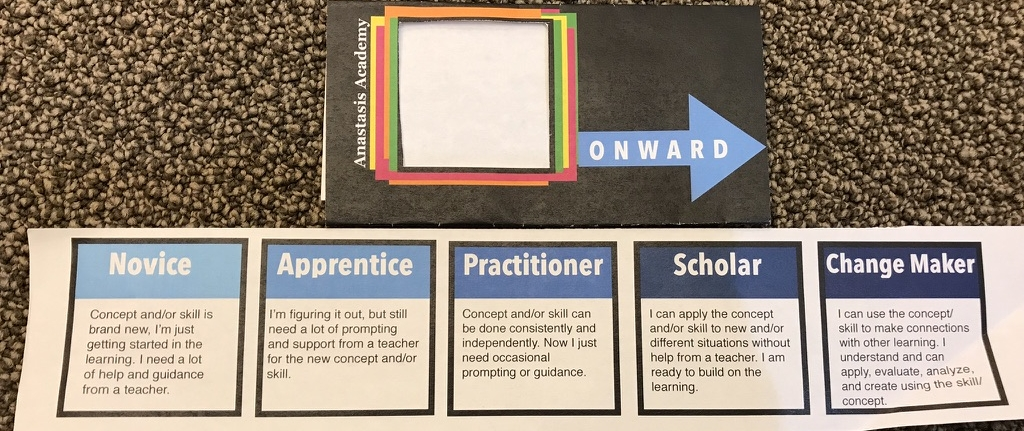 Novice: concept and/or skill is brand new. I'm just getting started in the learning. I need a lot of help and guidance from a teacher. Apprentice: I'm figuring it out, but still need a lot of prompting and support from a teacher for the new concept and/or skill. Practitioner: Concept and/or skill can be done consistently and independently. Now I just need occasional prompting or guidance. Scholar: I can apply the concept and/or skill to new and/or different situations without help from a teacher. I am ready to build on the learning. Change Maker: I can use the concept/skill to make connections with other learning. I understand and can apply, evaluate, analyze, and create using the skill/concept.