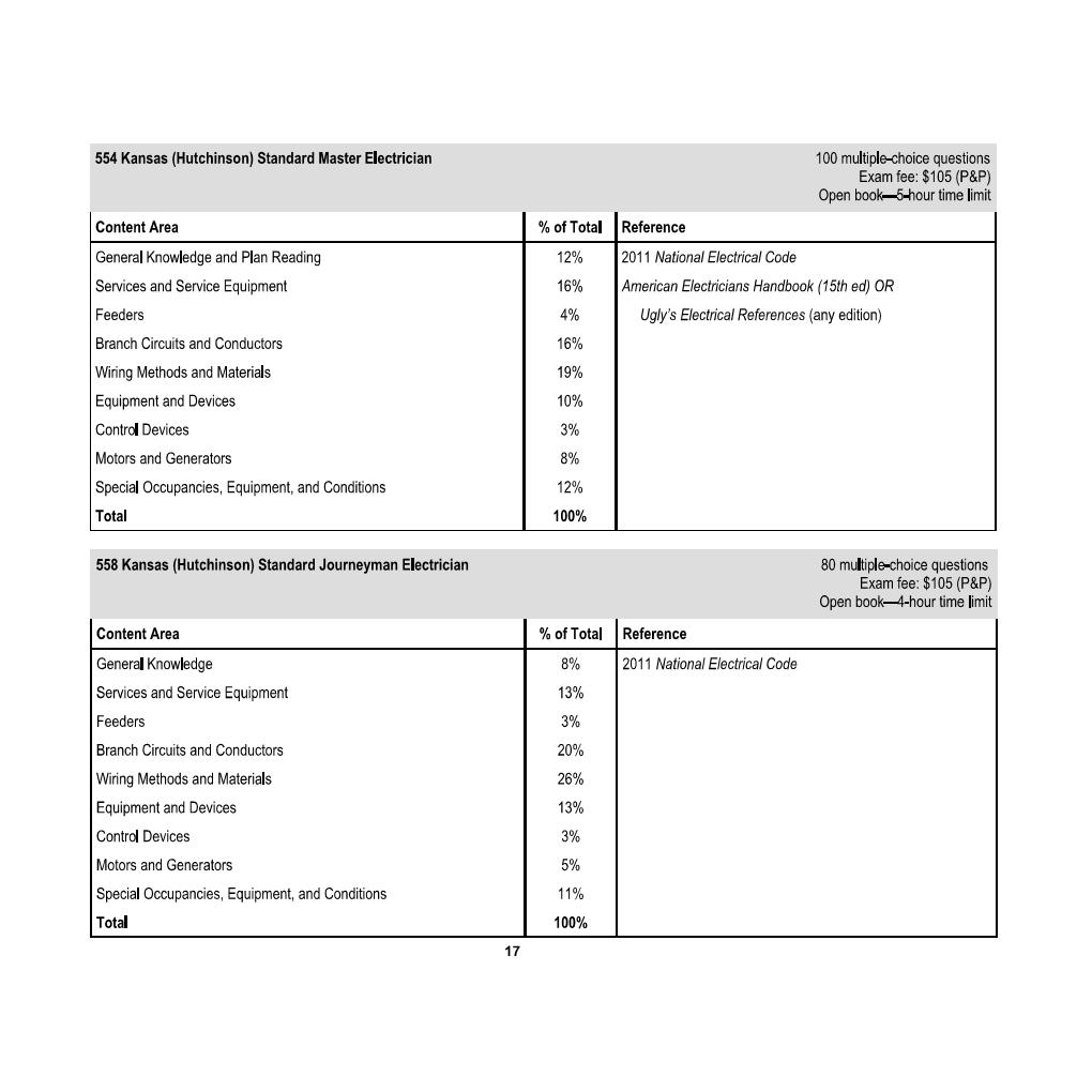 Sample electrical exam bulletin
