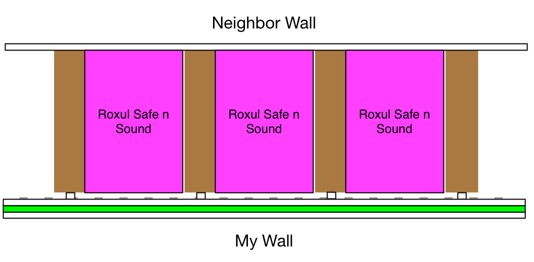 Loud Neighbor == Moar Sound Insulation — Hacking With Caffeine