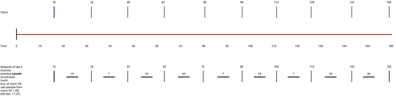 midpointSampleGraph.jpg