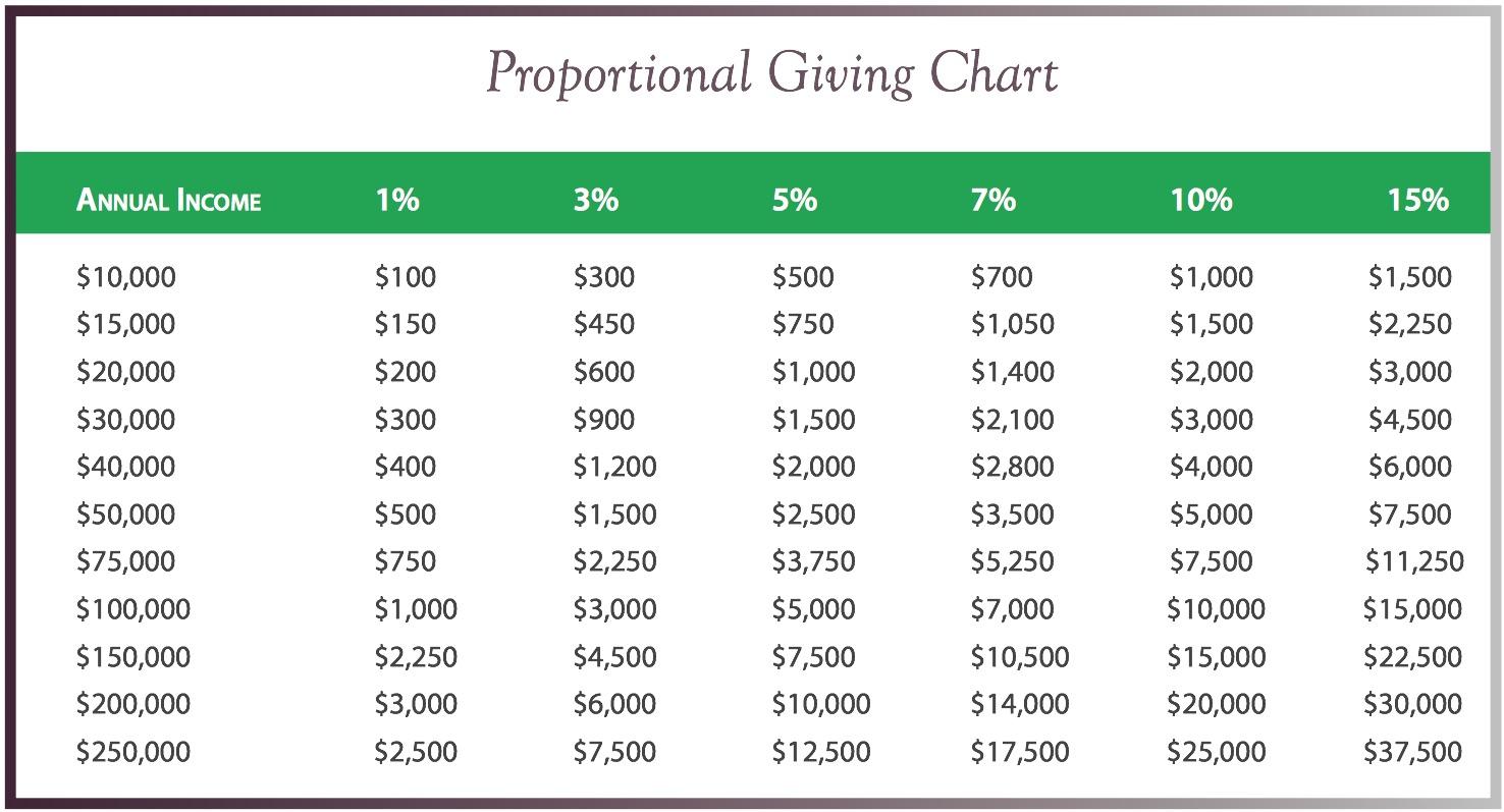 Pledge Chart.jpg