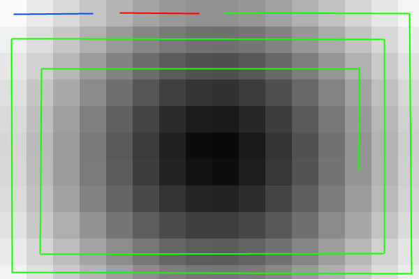Figure 5:  The Spiral Embedding pattern. The height information is embedded into the pixels with the blue line, the width information into the red pixels, and the message into the green pixels.