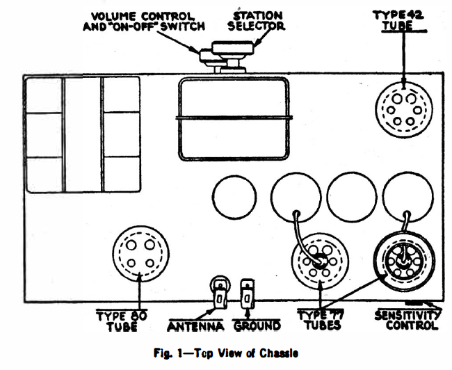 Philco 84 Top View of Chassis.PNG
