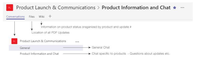 2019_ProductUpdate_CommunicationProcess.jpg