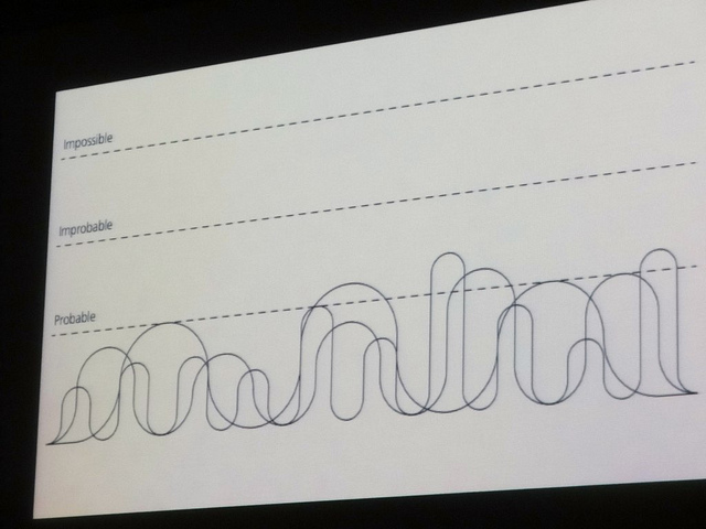 Slide from Tobias Revell, Improving Reality 2013