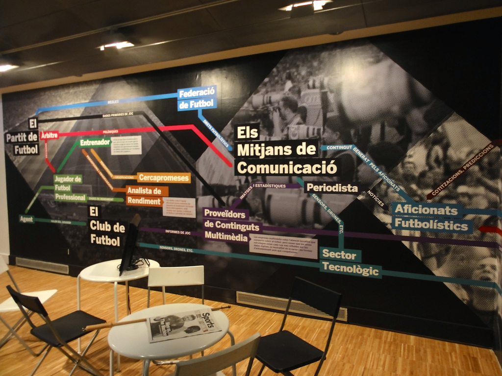 Big Bang Data —CCCB, Barcelona
