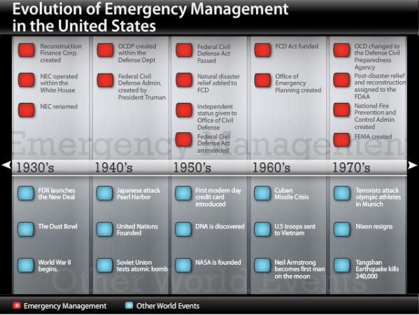 emergencyMgmt.jpg