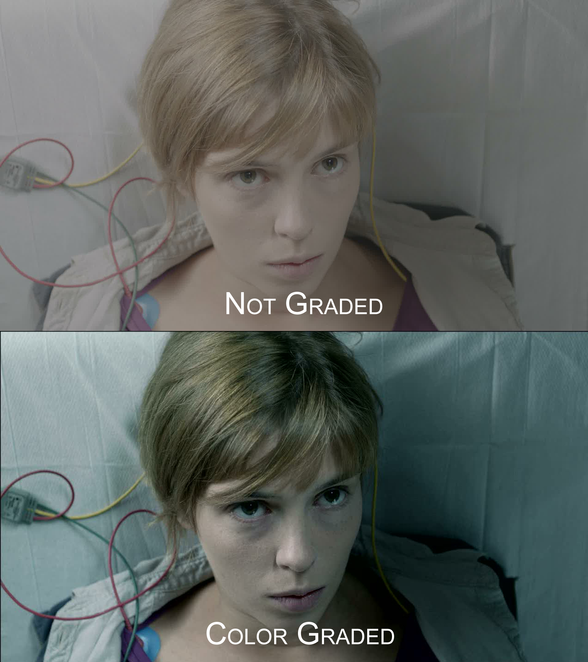 An example of Color Grading
