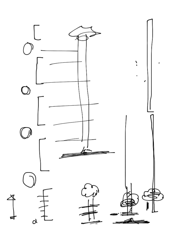 Divided Leaderboard Sketch