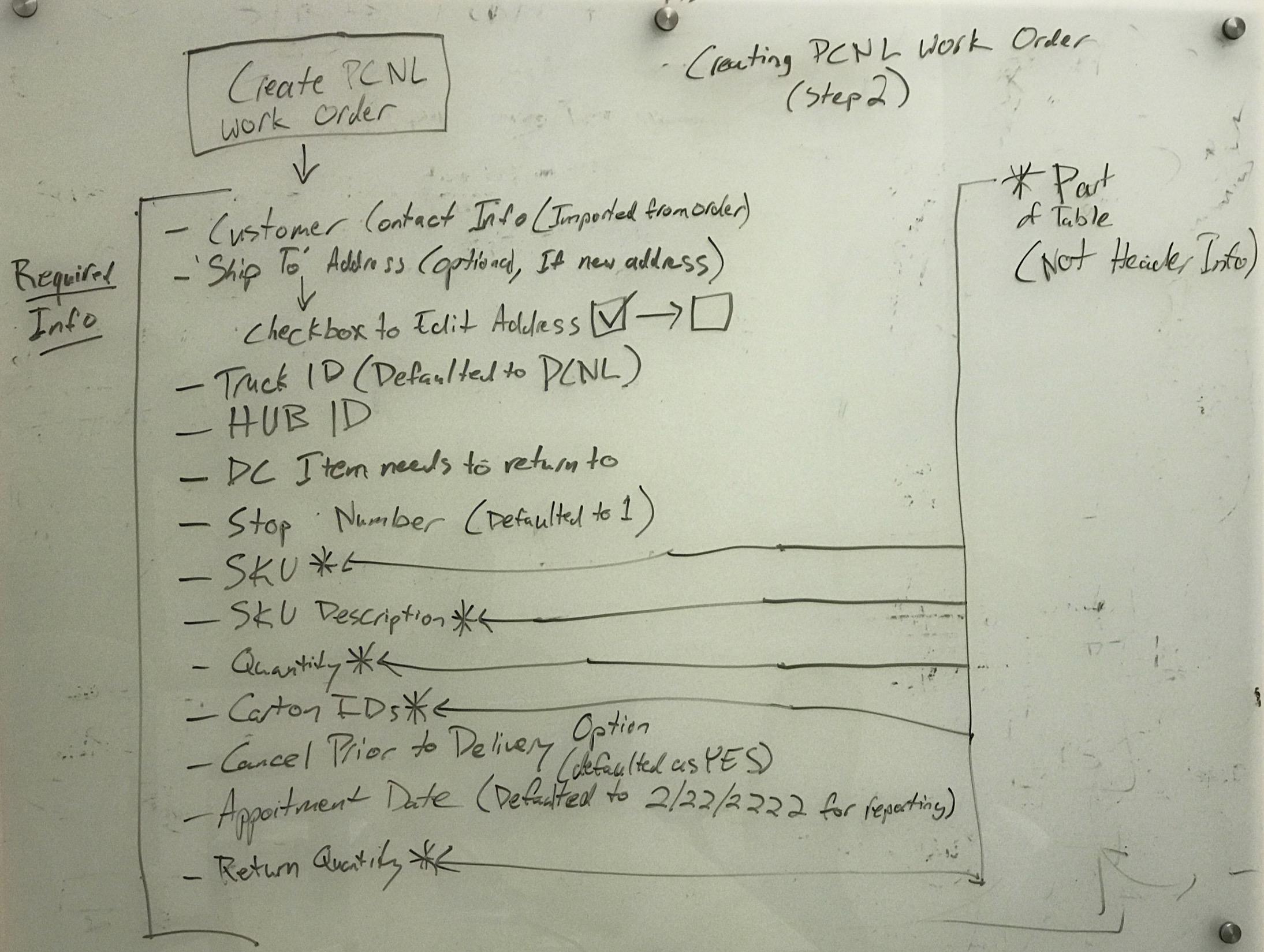 Creating PCNL Work Order (step 2)