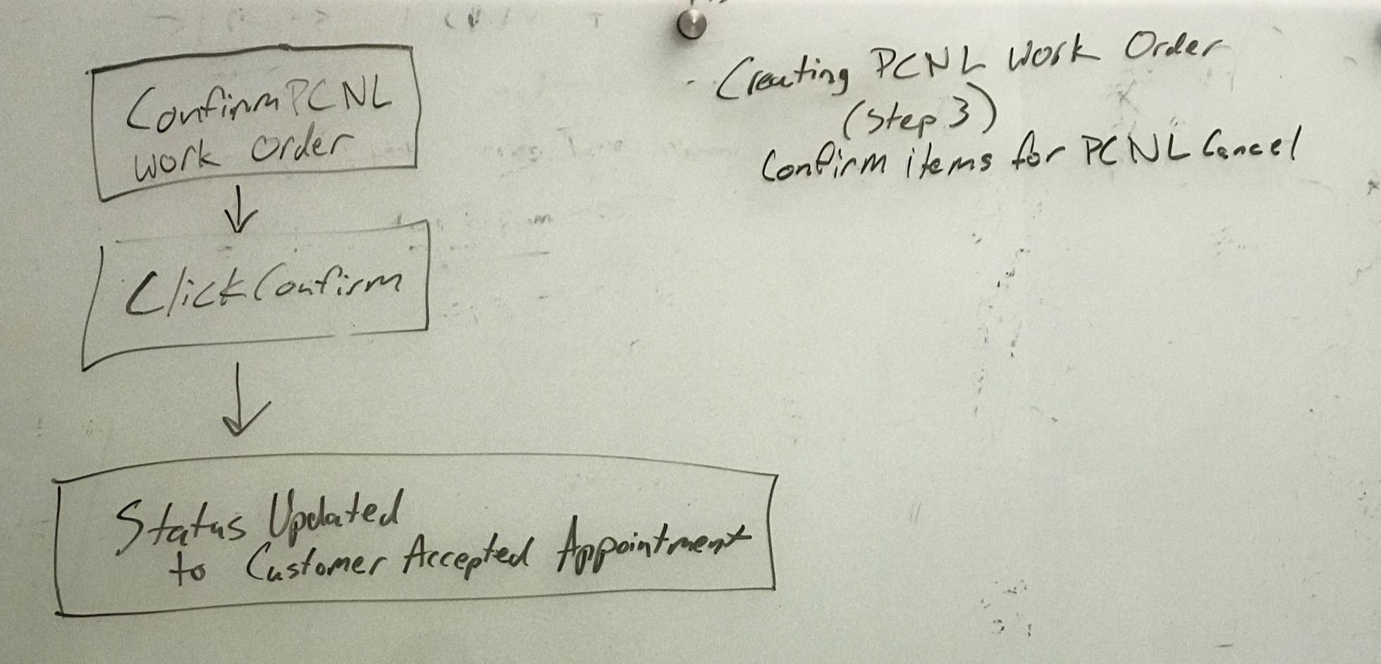 Creating PCNL Work Order (step 3)