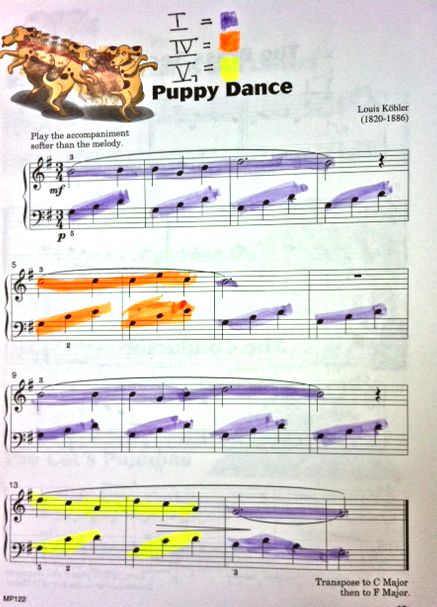 Paolo used highlighters to show the harmonic plan of this piece from  Piano Town . You can do the same thing with highlighting tape. Some students prefer tape - some prefer highlighters. I like to give them a choice.