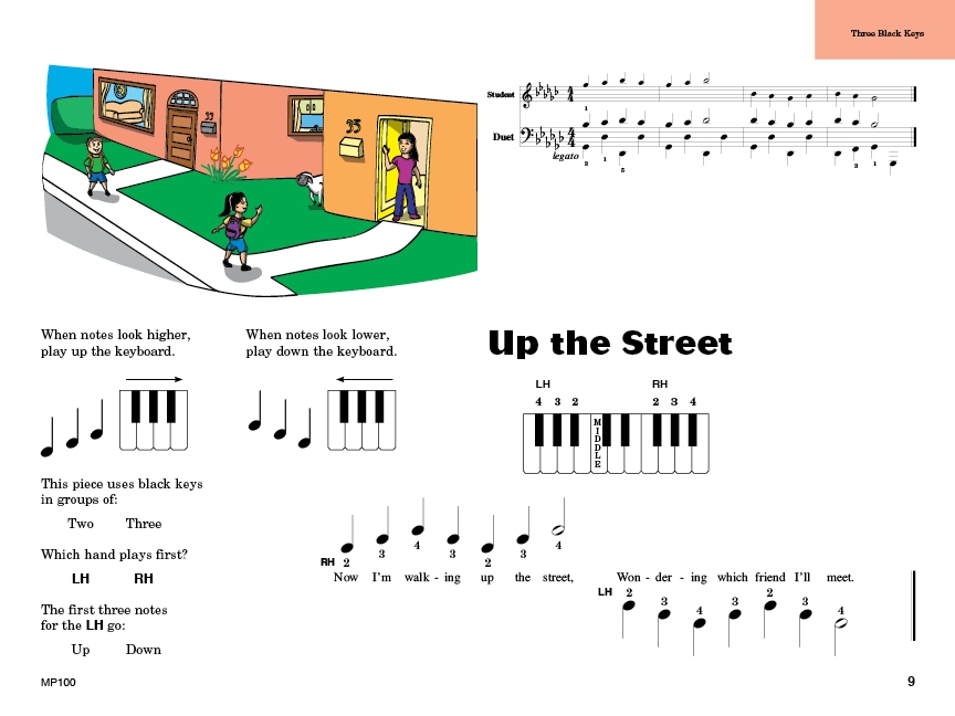 I try this piece with a prospective student. We answer the questions and then play the piece. Bonus question: Can they find the lamb hiding between the houses?