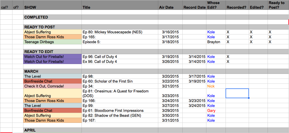 A glimpse at the spreadsheet we use for show recording, editing, releasing, and planning.