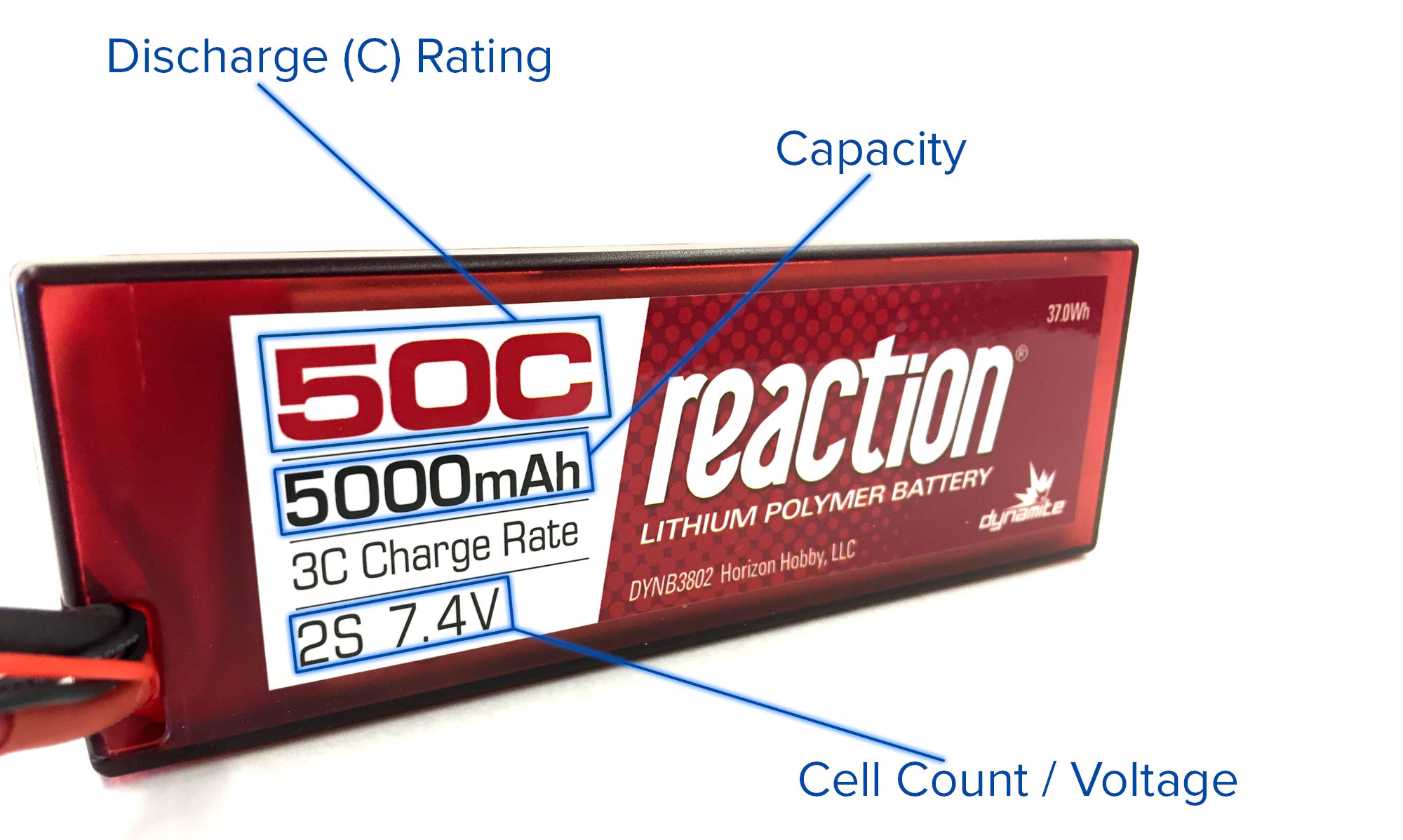 A Guide to Understanding LiPo Batteries — Roger's Hobby Center